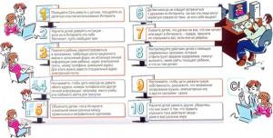 10 правил  безопасности для детей